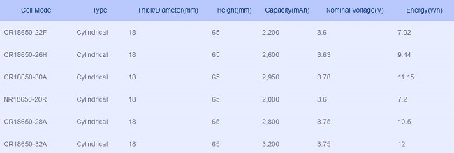 삼성 18650 배터리 셀 (소비자 기기)